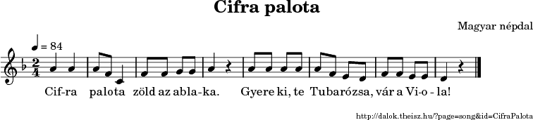 Cifra palota - music notes
